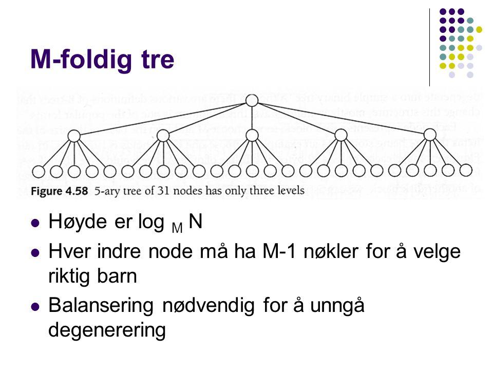 M-foldig tre Høyde er log M N Hver indre node må ha M-1 nøkler for å velge riktig barn Balansering nødvendig for å unngå degenerering