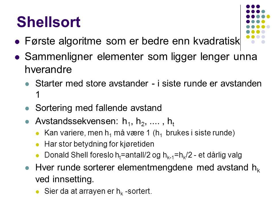 Shellsort Første algoritme som er bedre enn kvadratisk Sammenligner elementer som ligger lenger unna hverandre Starter med store avstander - i siste r