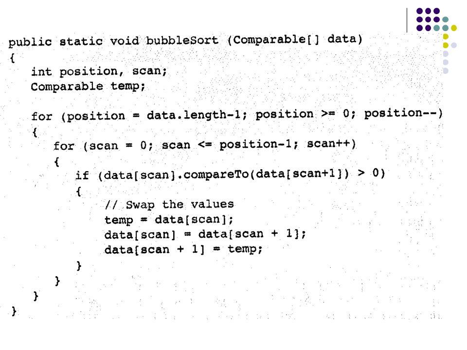 Innstikk-sortering Algoritme: Går gjennom dataene N-1 ganger (passes) Etter hver gjennomgang p er alle elementer fra 0 tom.