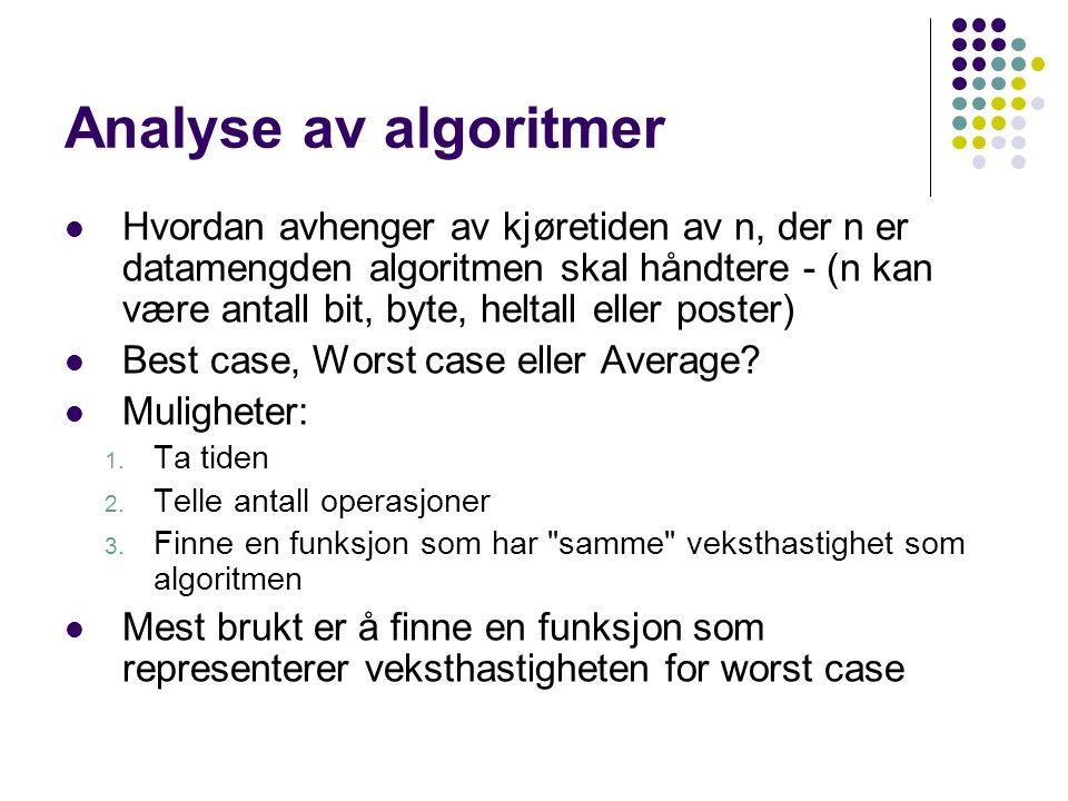 Analyse av algoritmer Hvordan avhenger av kjøretiden av n, der n er datamengden algoritmen skal håndtere - (n kan være antall bit, byte, heltall eller poster) Best case, Worst case eller Average.