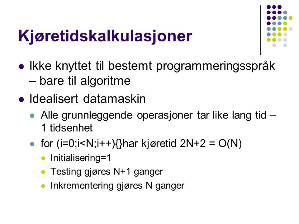 Kjøretidskalkulasjoner Ikke knyttet til bestemt programmeringsspråk – bare til algoritme Idealisert datamaskin Alle grunnleggende operasjoner tar like lang tid – 1 tidsenhet for (i=0;i<N;i++){}har kjøretid 2N+2 = O(N) Initialisering=1 Testing gjøres N+1 ganger Inkrementering gjøres N ganger