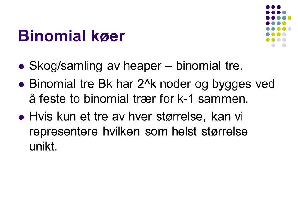 Binomial køer Skog/samling av heaper – binomial tre.