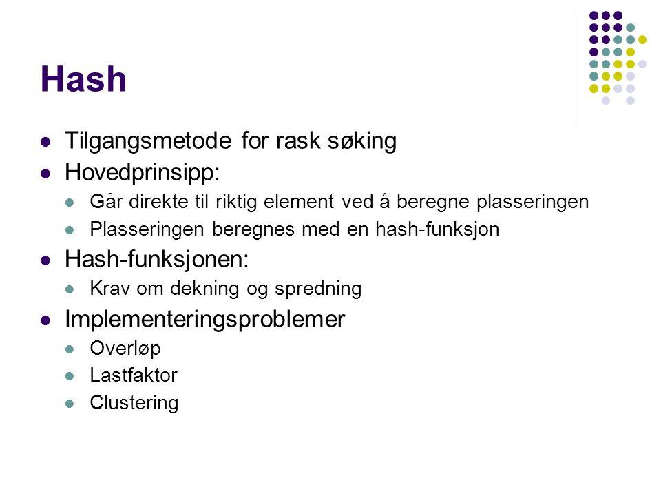 Hash Tilgangsmetode for rask søking Hovedprinsipp: Går direkte til riktig element ved å beregne plasseringen Plasseringen beregnes med en hash-funksjo