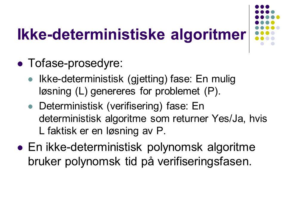 Ikke-deterministiske algoritmer Tofase-prosedyre: Ikke-deterministisk (gjetting) fase: En mulig løsning (L) genereres for problemet (P). Deterministis