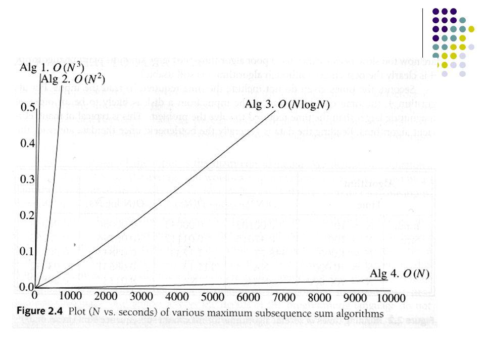 Permutasjonsgenerering Genererer systematisk alle rekkefølger av N elementer O(N!) Avskjæringer