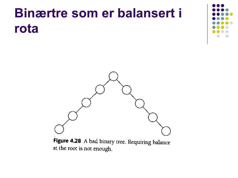 Balanserte trær Et balansert tre sikrer kontroll med hvor dypt nodene kommer Mange mulige algoritmer Mer komplisert Lenger kjøretid i gjennomsnitt for oppdateringer AVL-trær Alternativ - selvjusterende trær Hvorfor bruke balanserte trær?