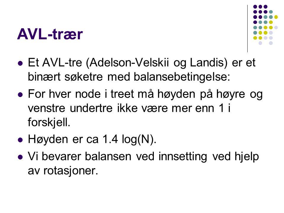 AVL-trær Et AVL-tre (Adelson-Velskii og Landis) er et binært søketre med balansebetingelse: For hver node i treet må høyden på høyre og venstre undertre ikke være mer enn 1 i forskjell.