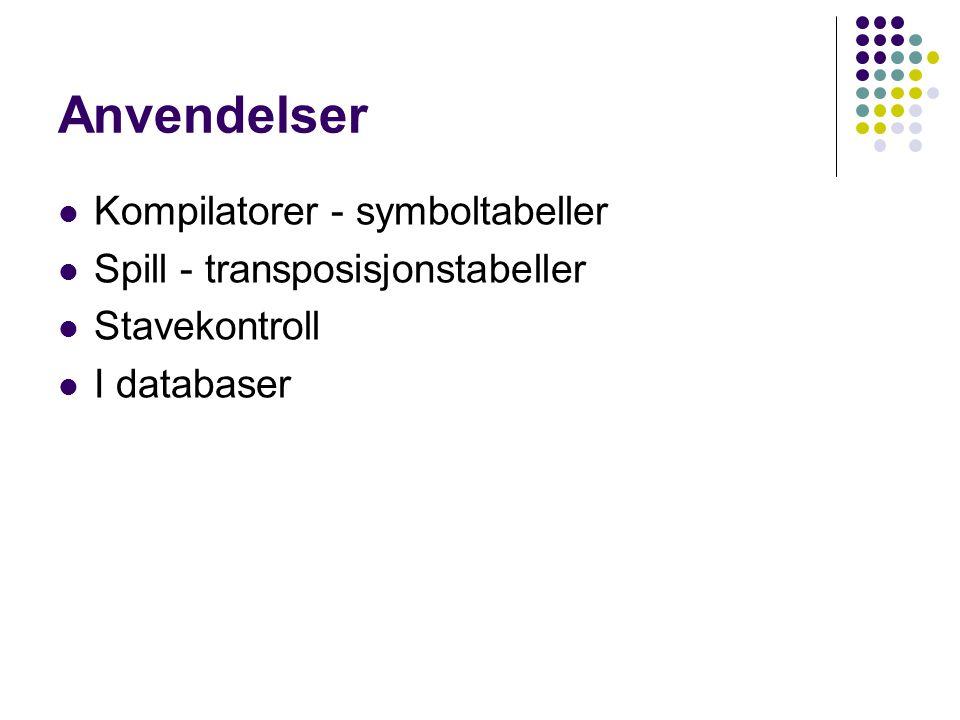 Anvendelser Kompilatorer - symboltabeller Spill - transposisjonstabeller Stavekontroll I databaser