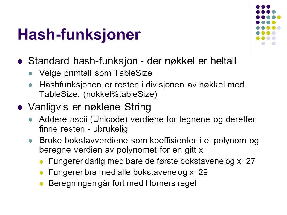 Hash-funksjoner Standard hash-funksjon - der nøkkel er heltall Velge primtall som TableSize Hashfunksjonen er resten i divisjonen av nøkkel med TableSize.