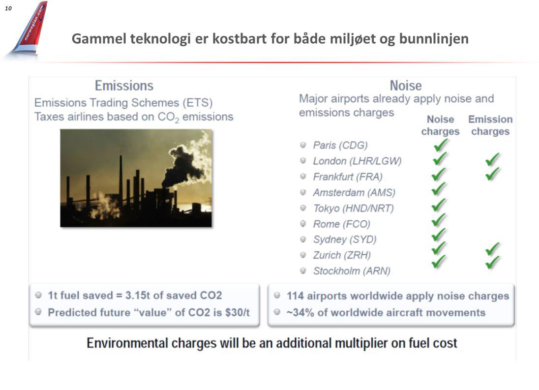 Gammel teknologi er kostbart for både miljøet og bunnlinjen 10