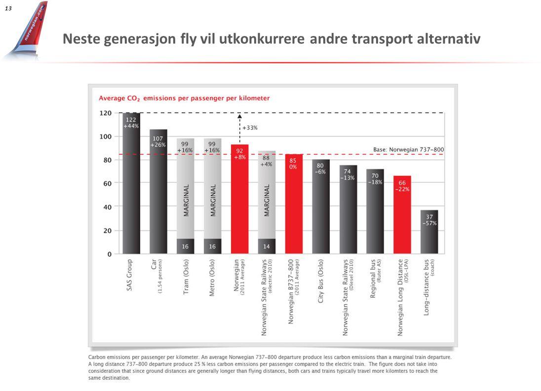 Neste generasjon fly vil utkonkurrere andre transport alternativ 13