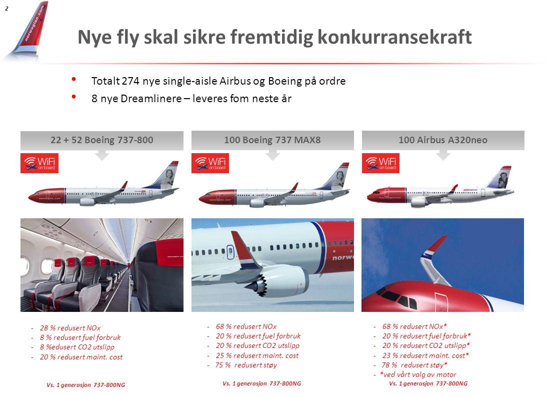 -28 % redusert NOx -8 % redusert fuel forbruk -8 %edusert CO2 utslipp -20 % redusert maint. cost Vs. 1 generasjon 737-800NG Nye fly skal sikre fremtid