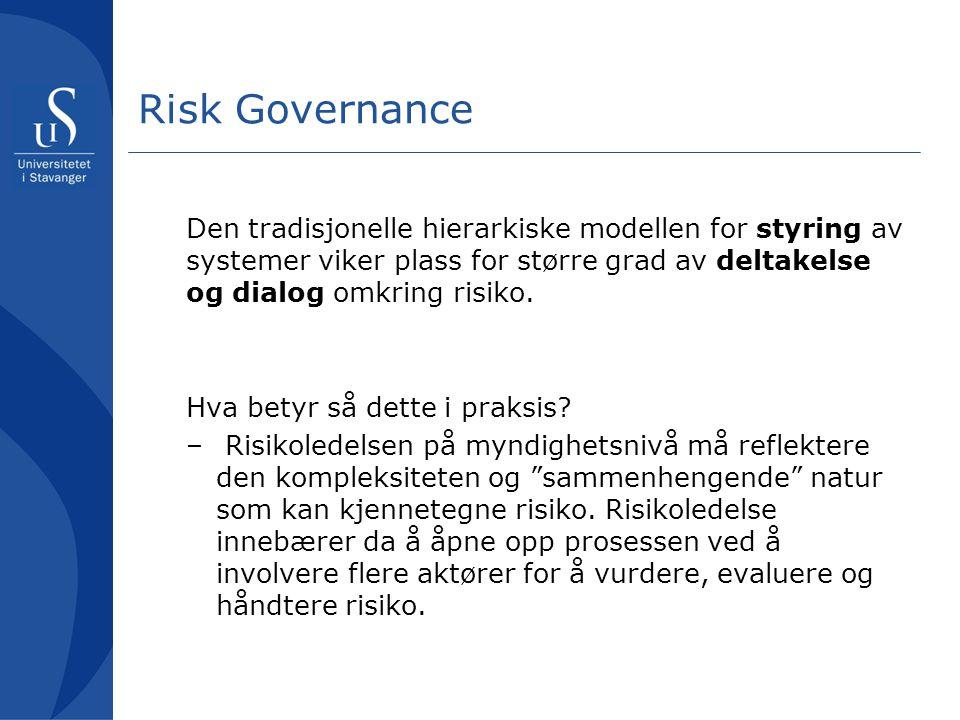 Risk Governance Den tradisjonelle hierarkiske modellen for styring av systemer viker plass for større grad av deltakelse og dialog omkring risiko.