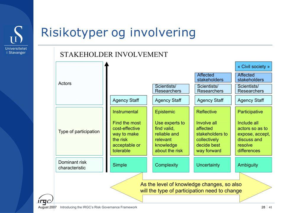 Ulike risiko- ulik håndtering? Kan det tenkes at noen risikoer kan håndteres i henhold til teknologisk/matematiske modeller?, mens andre må forstås ut
