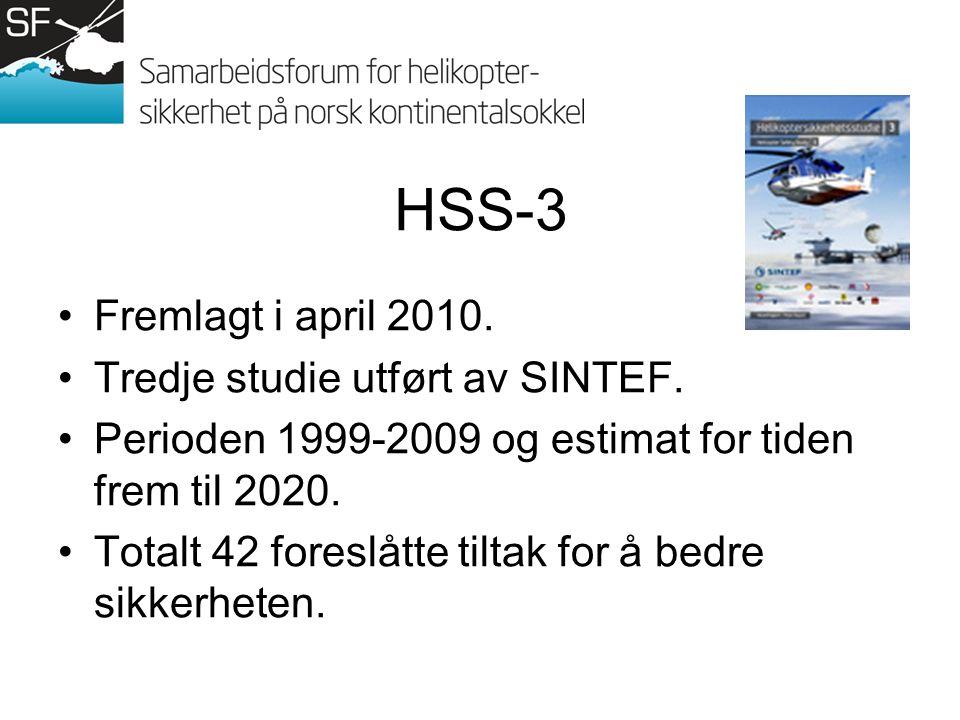 HSS-3 Fremlagt i april 2010. Tredje studie utført av SINTEF.