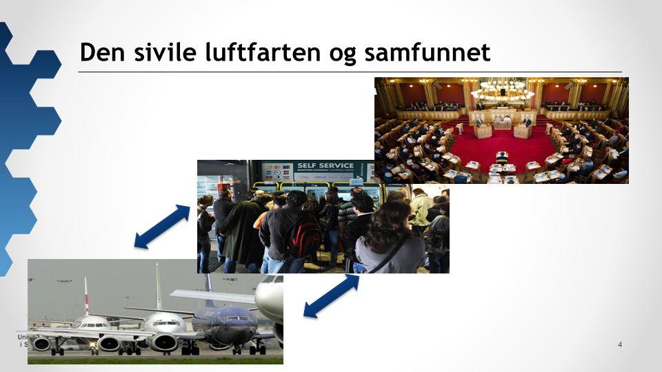 4 Den sivile luftfarten og samfunnet