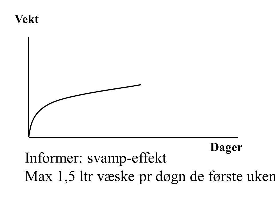 Informer: svamp-effekt Max 1,5 ltr væske pr døgn de første ukene Dager Vekt