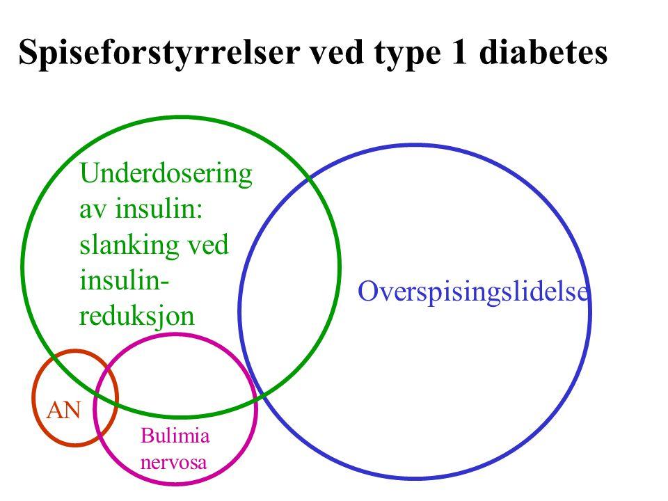 Underdosering av insulin: =insulin seponering =insulin purging Redusert insulindose eller hoppe over insulindose: Høyt blodsukker: Nedsatt apetitt Glukosuri Raskt innsettende diuretisk effekt
