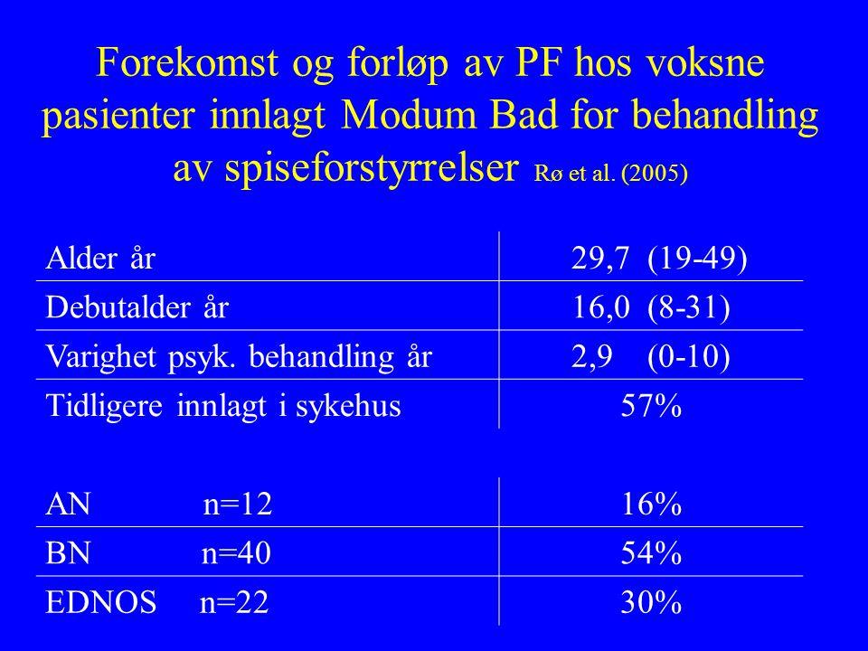Forekomst og forløp av PF hos voksne pasienter innlagt Modum Bad for behandling av spiseforstyrrelser Rø et al.