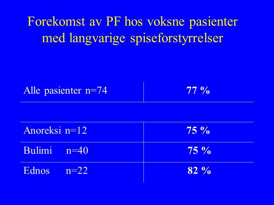 Forekomst av PF hos voksne pasienter med langvarige spiseforstyrrelser Alle pasienter n=7477 % Anoreksi n=1275 % Bulimi n=40 75 % Ednos n=22 82 %
