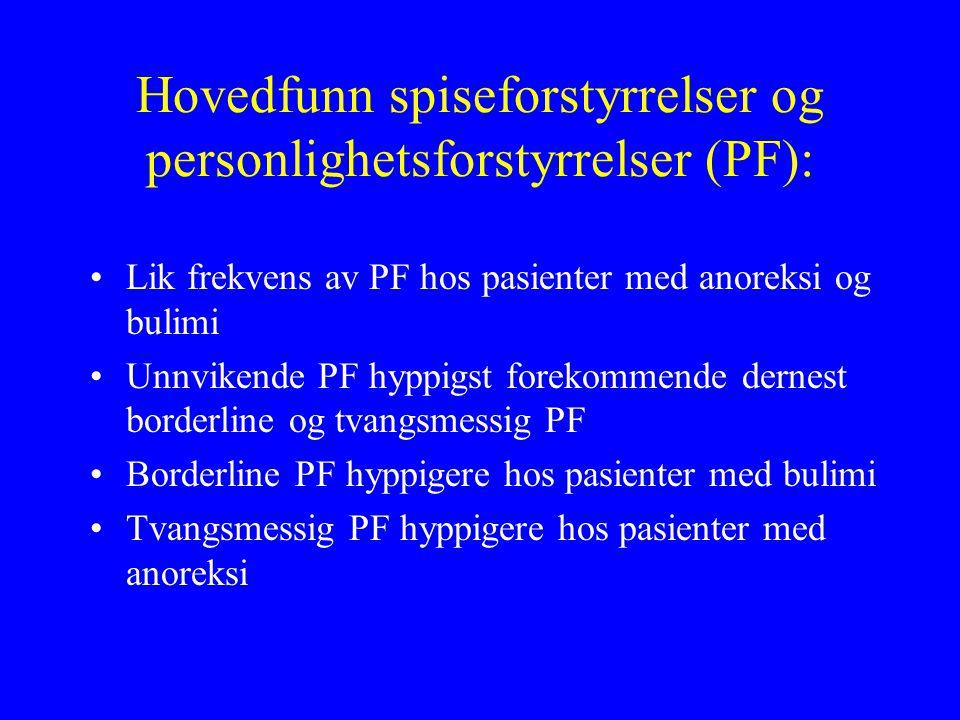 Hovedfunn spiseforstyrrelser og personlighetsforstyrrelser (PF): Lik frekvens av PF hos pasienter med anoreksi og bulimi Unnvikende PF hyppigst forekommende dernest borderline og tvangsmessig PF Borderline PF hyppigere hos pasienter med bulimi Tvangsmessig PF hyppigere hos pasienter med anoreksi