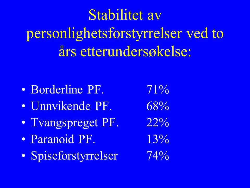 Stabilitet av personlighetsforstyrrelser ved to års etterundersøkelse: Borderline PF.71% Unnvikende PF.68% Tvangspreget PF.22% Paranoid PF.13% Spiseforstyrrelser74%