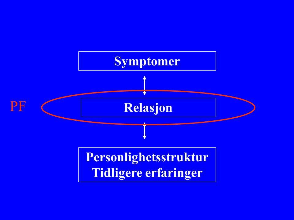 Symptomer Relasjon Personlighetsstruktur Tidligere erfaringer PF
