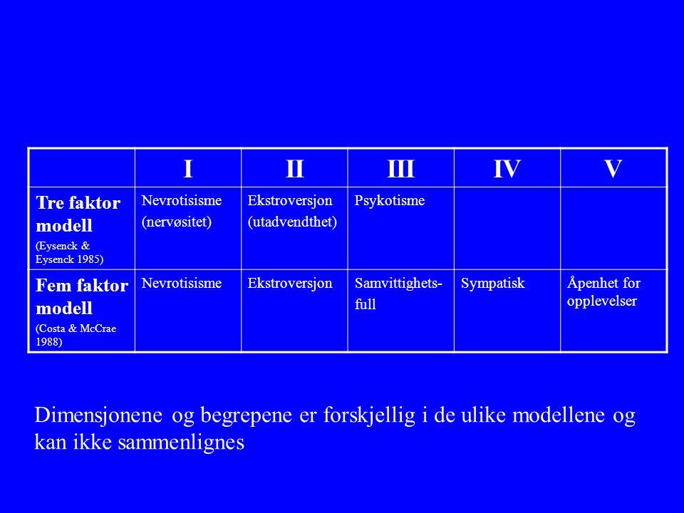 IIIIIIIVV Tre faktor modell (Eysenck & Eysenck 1985) Nevrotisisme (nervøsitet) Ekstroversjon (utadvendthet) Psykotisme Fem faktor modell (Costa & McCrae 1988) NevrotisismeEkstroversjonSamvittighets- full SympatiskÅpenhet for opplevelser Dimensjonene og begrepene er forskjellig i de ulike modellene og kan ikke sammenlignes