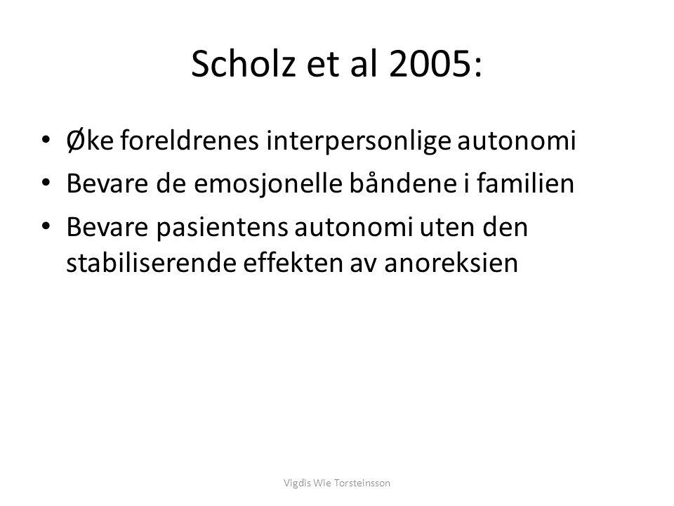 Scholz et al 2005: Øke foreldrenes interpersonlige autonomi Bevare de emosjonelle båndene i familien Bevare pasientens autonomi uten den stabiliserend