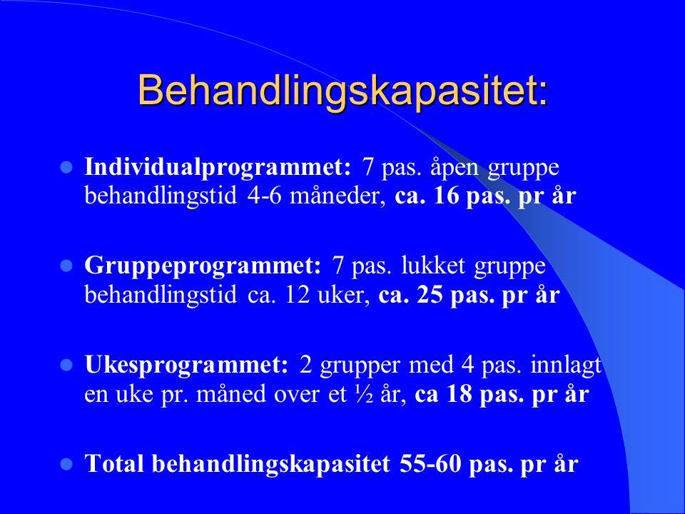 Behandlingskapasitet: Individualprogrammet: 7 pas. åpen gruppe behandlingstid 4-6 måneder, ca. 16 pas. pr år Gruppeprogrammet: 7 pas. lukket gruppe be