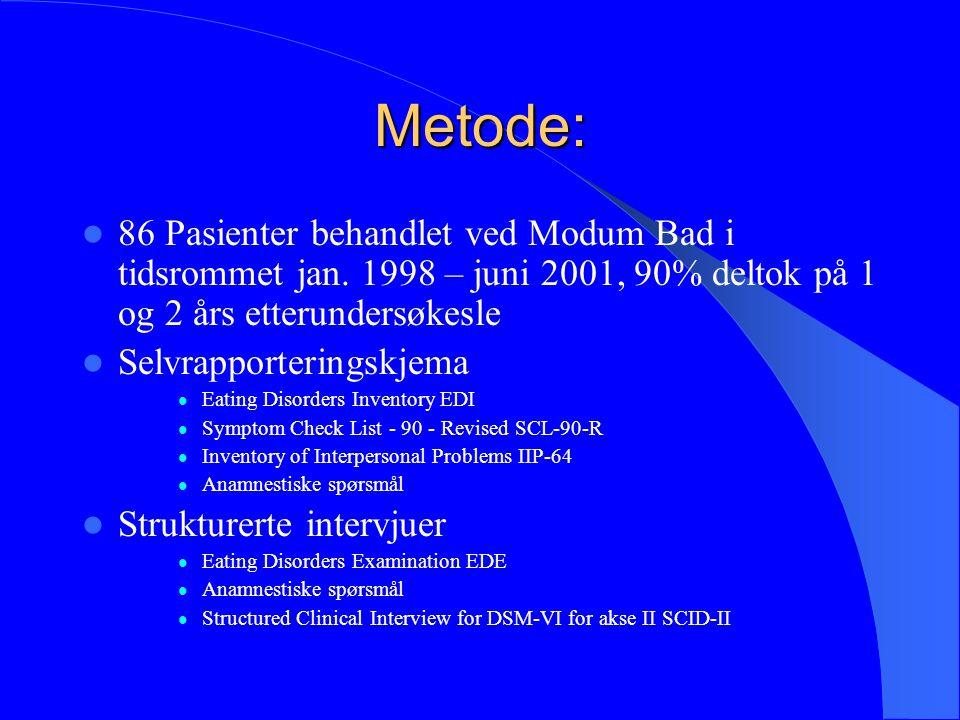 Metode: 86 Pasienter behandlet ved Modum Bad i tidsrommet jan. 1998 – juni 2001, 90% deltok på 1 og 2 års etterundersøkesle Selvrapporteringskjema Eat