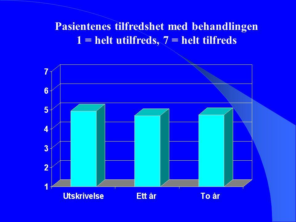 Pasientenes tilfredshet med behandlingen 1 = helt utilfreds, 7 = helt tilfreds