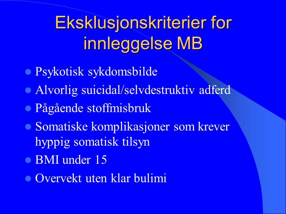 Eksklusjonskriterier for innleggelse MB Psykotisk sykdomsbilde Alvorlig suicidal/selvdestruktiv adferd Pågående stoffmisbruk Somatiske komplikasjoner