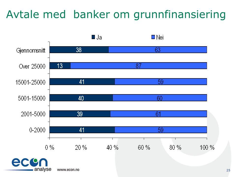 25 Avtale med banker om grunnfinansiering
