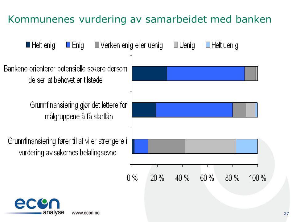 27 Kommunenes vurdering av samarbeidet med banken