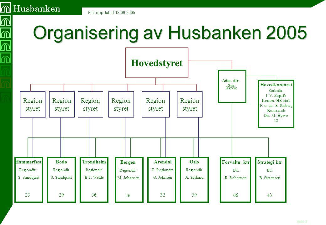 Side 4 Husbanken Stabsdirektør Hovedkontoret Kontrollstab HR- og kommunikasjonsstab Kvalitets- direktør