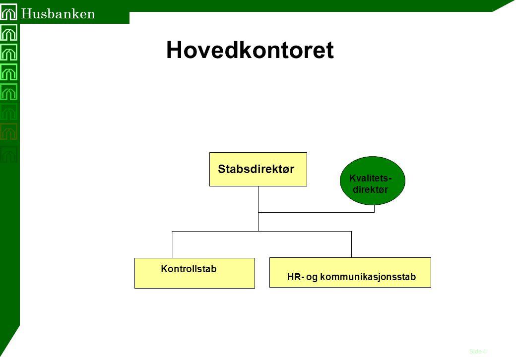 Side 5 Husbanken Direktør Strategikontoret Plan Oppfølging Dokument- asjon UtviklingRapportering/ analyse Kulturdir.