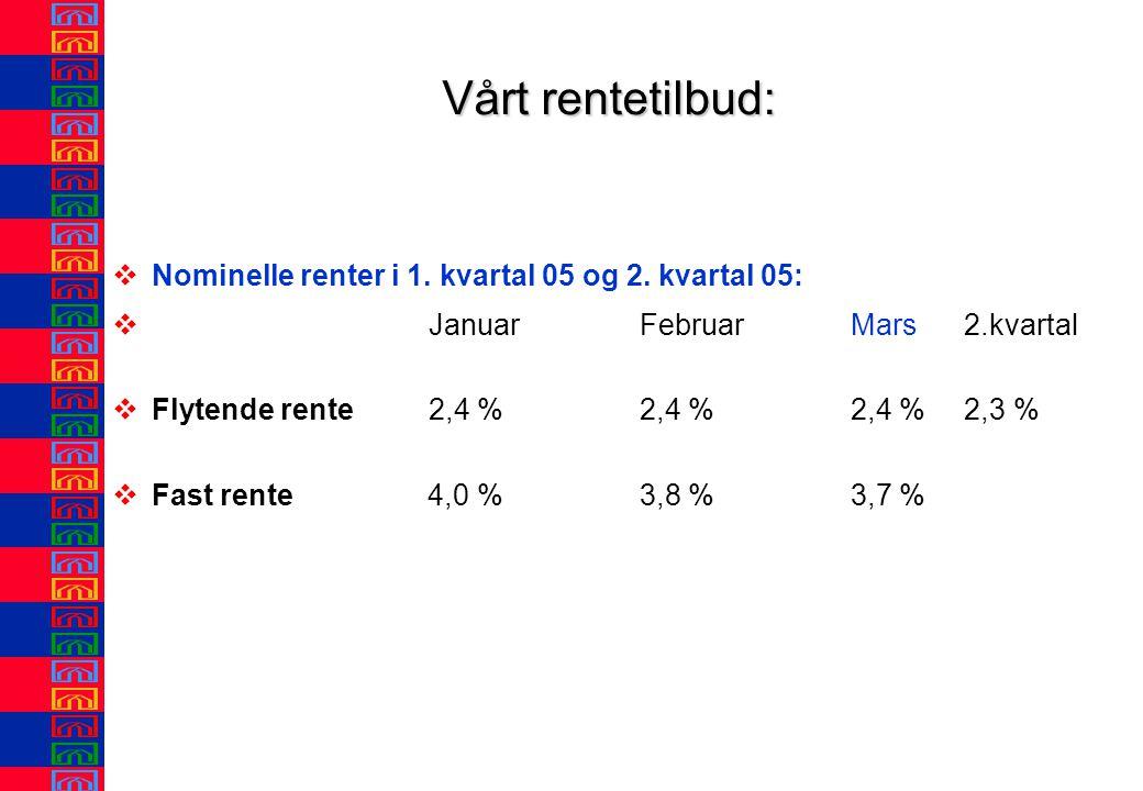 Vårt rentetilbud: vNominelle renter i 1. kvartal 05 og 2.