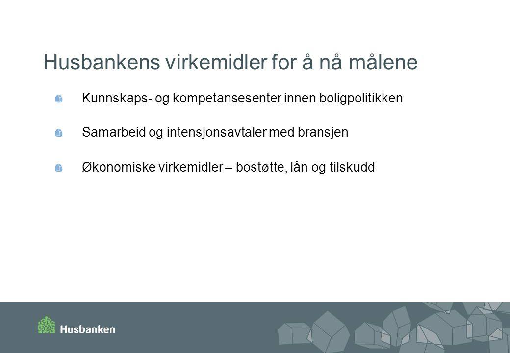Husbankens virkemidler for å nå målene Kunnskaps- og kompetansesenter innen boligpolitikken Samarbeid og intensjonsavtaler med bransjen Økonomiske virkemidler – bostøtte, lån og tilskudd