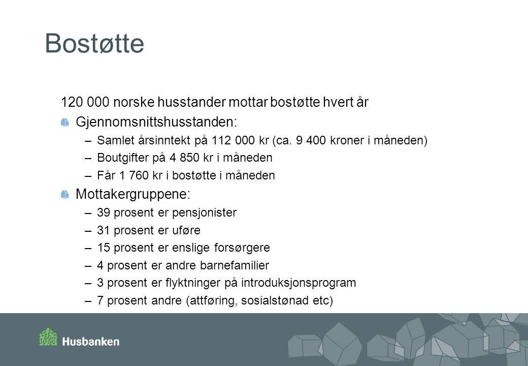 Bostøtte 120 000 norske husstander mottar bostøtte hvert år Gjennomsnittshusstanden: –Samlet årsinntekt på 112 000 kr (ca.