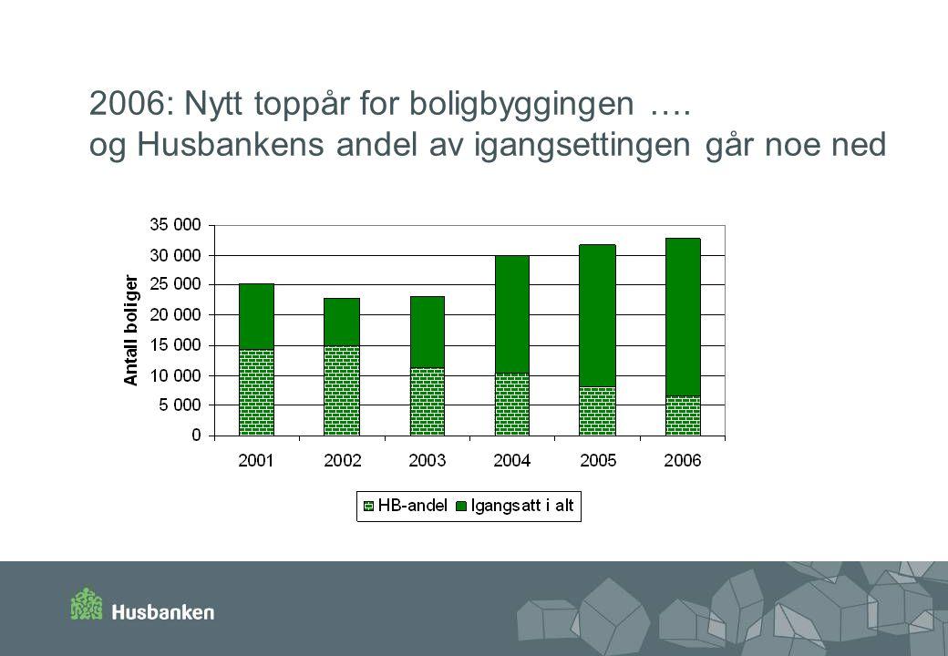2006: Nytt toppår for boligbyggingen …. og Husbankens andel av igangsettingen går noe ned