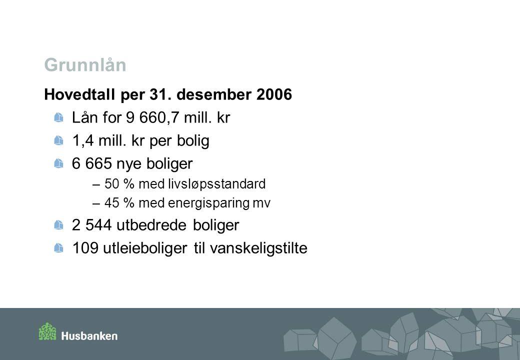 Grunnlån Hovedtall per 31.desember 2006 Lån for 9 660,7 mill.