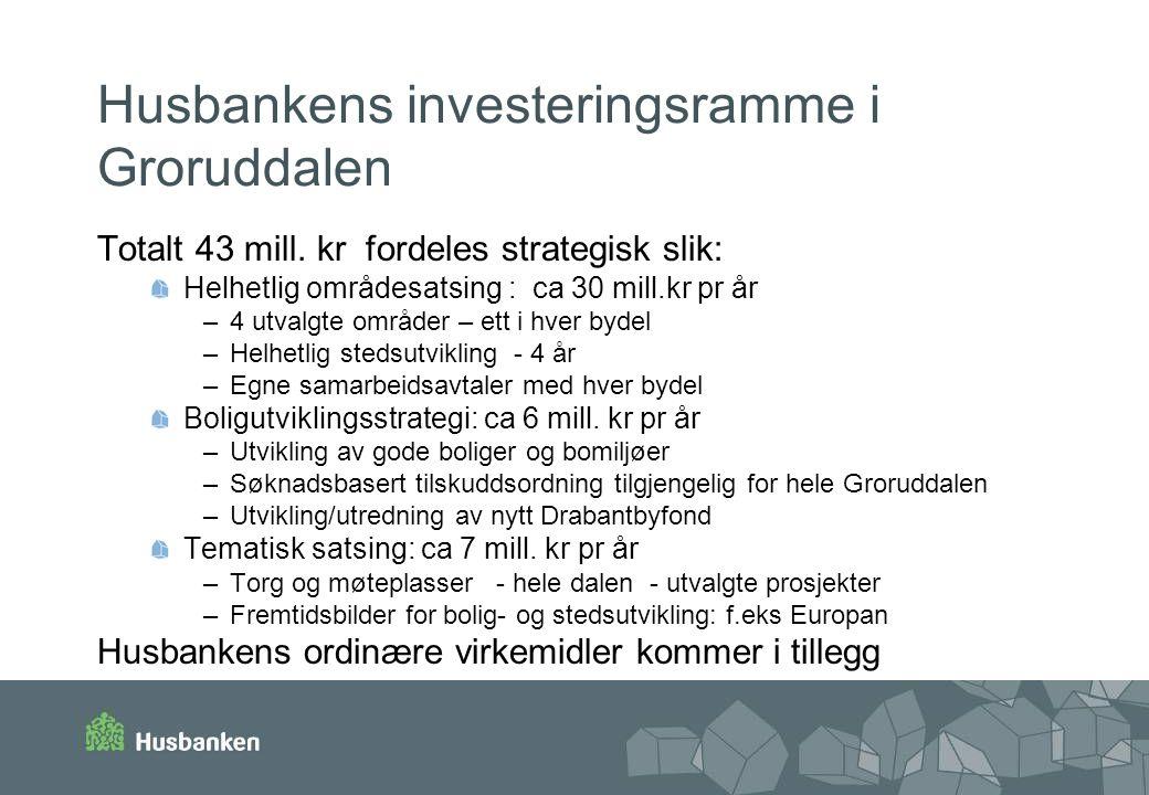 Husbankens investeringsramme i Groruddalen Totalt 43 mill.