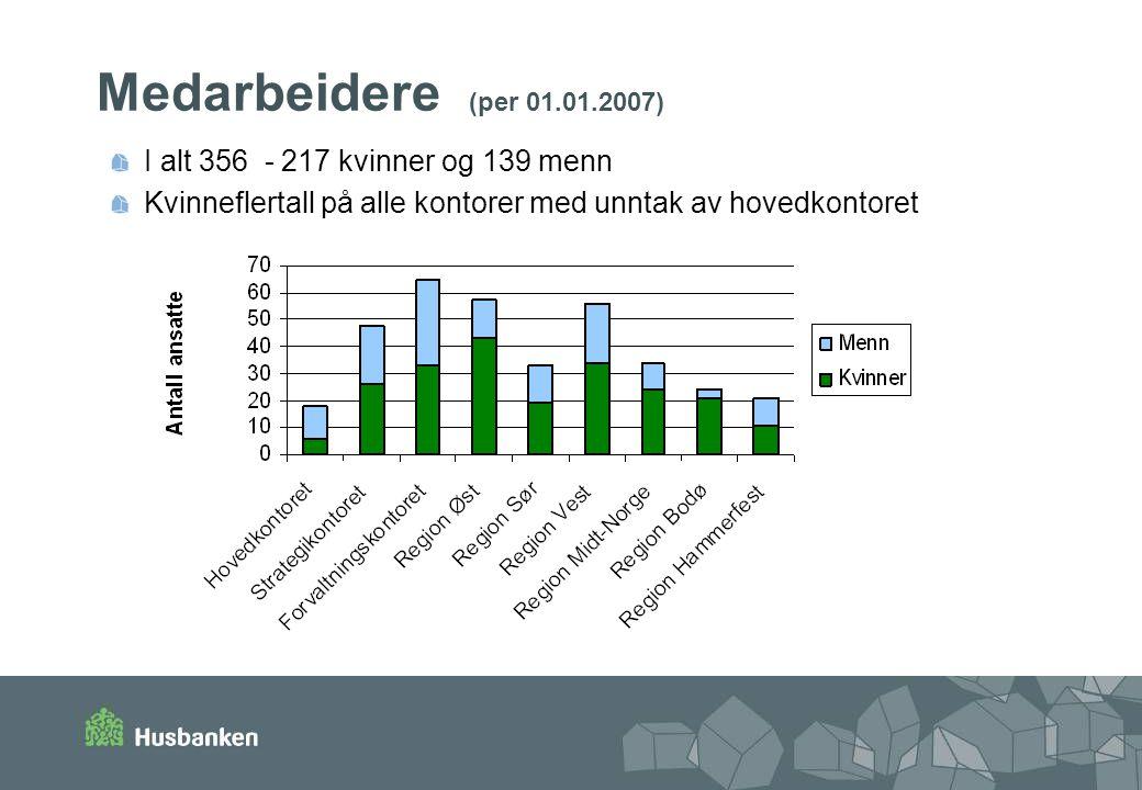 Medarbeidere (per 01.01.2007) I alt 356 - 217 kvinner og 139 menn Kvinneflertall på alle kontorer med unntak av hovedkontoret