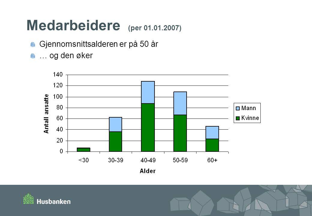 Igangsatte boliger og Husbankens andel i 2006
