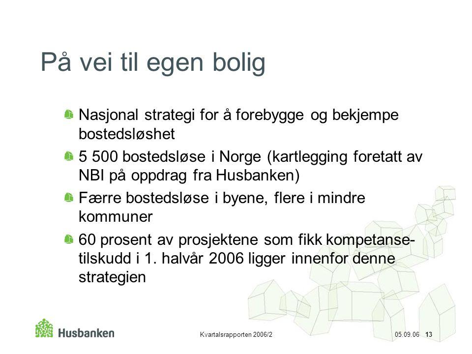 Kvartalsrapporten 2006/2 05.09.06 13 På vei til egen bolig Nasjonal strategi for å forebygge og bekjempe bostedsløshet 5 500 bostedsløse i Norge (kart