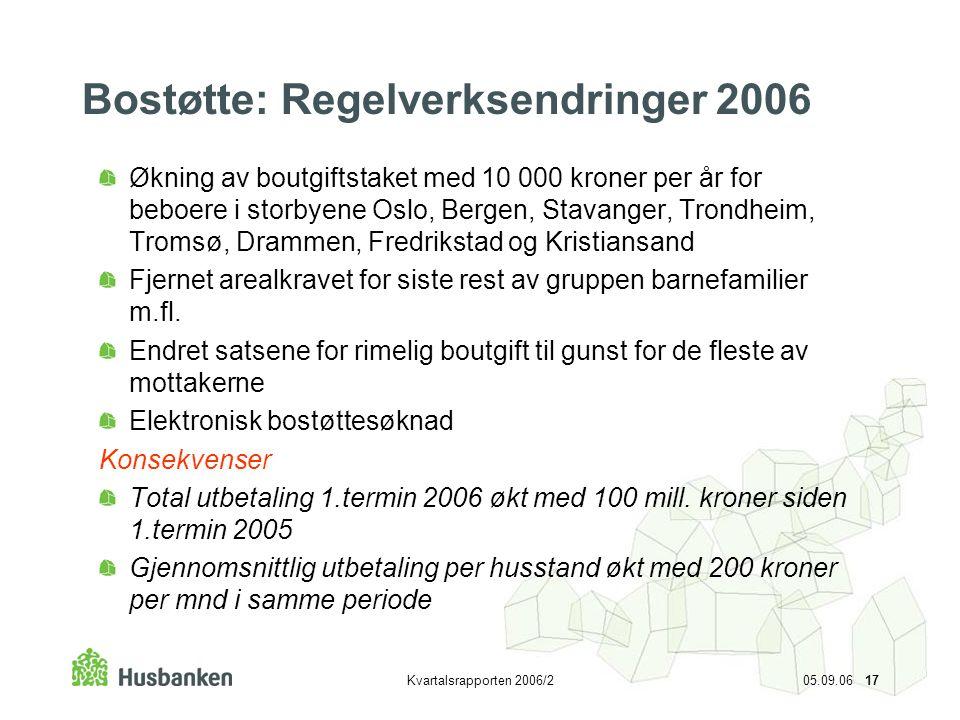 Kvartalsrapporten 2006/2 05.09.06 17 Økning av boutgiftstaket med 10 000 kroner per år for beboere i storbyene Oslo, Bergen, Stavanger, Trondheim, Tro