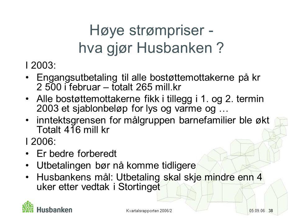 Kvartalsrapporten 2006/2 05.09.06 38 Høye strømpriser - hva gjør Husbanken ? I 2003: Engangsutbetaling til alle bostøttemottakerne på kr 2 500 i febru