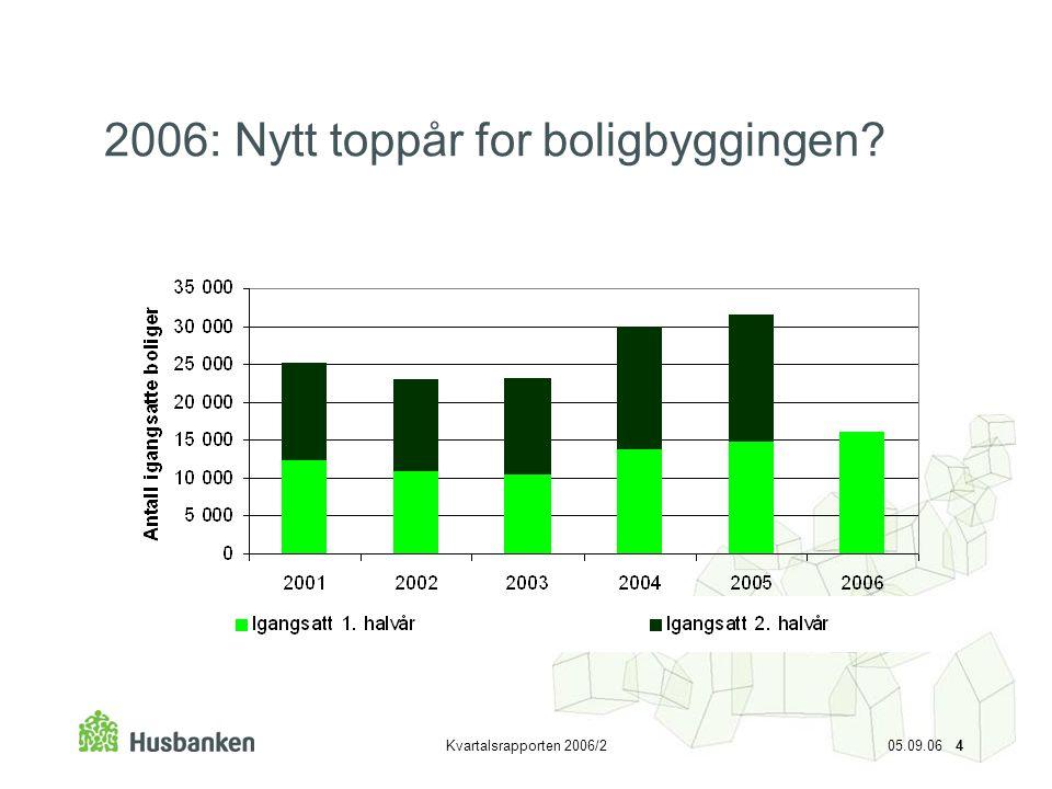 Kvartalsrapporten 2006/2 05.09.06 4 2006: Nytt toppår for boligbyggingen?