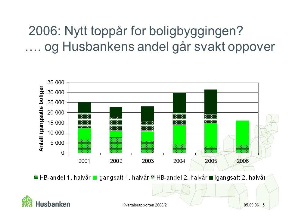 Kvartalsrapporten 2006/2 05.09.06 5 2006: Nytt toppår for boligbyggingen? …. og Husbankens andel går svakt oppover